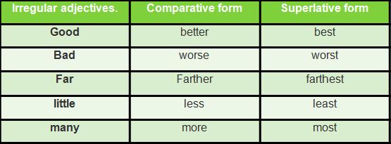 comparison degree, irreguler comparison, cara cepat belajar comparison degree