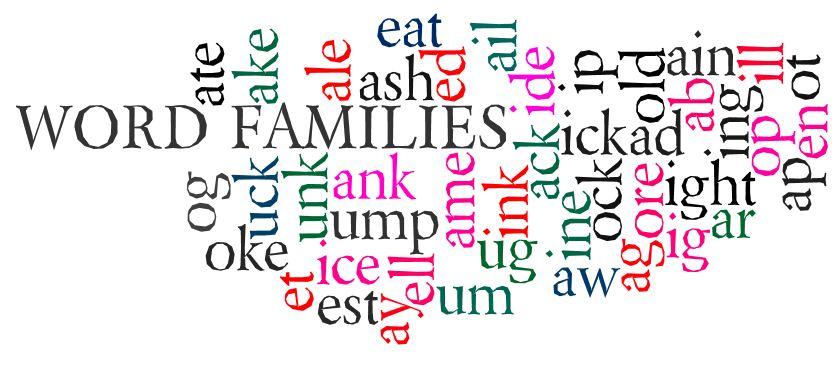 words of famili, lec bali, kursus bahasa inggris di bali