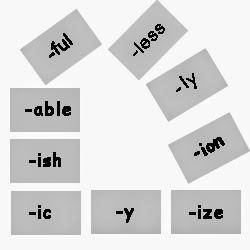 cara pembentukan akhiran dalam bahasa inggris, kursus bahasa inggris di bali, les private bahasa inggris di bali