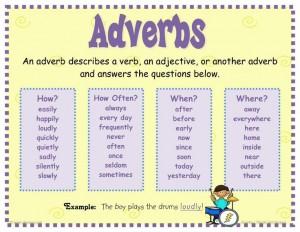 kursus bahasa inggris di bali, les inggris di bali, belajar bahasa inggris online, adverb of time, contoh adverb of time, penggunaan adverb of time, contoh adverb, penggunaan adverb of time